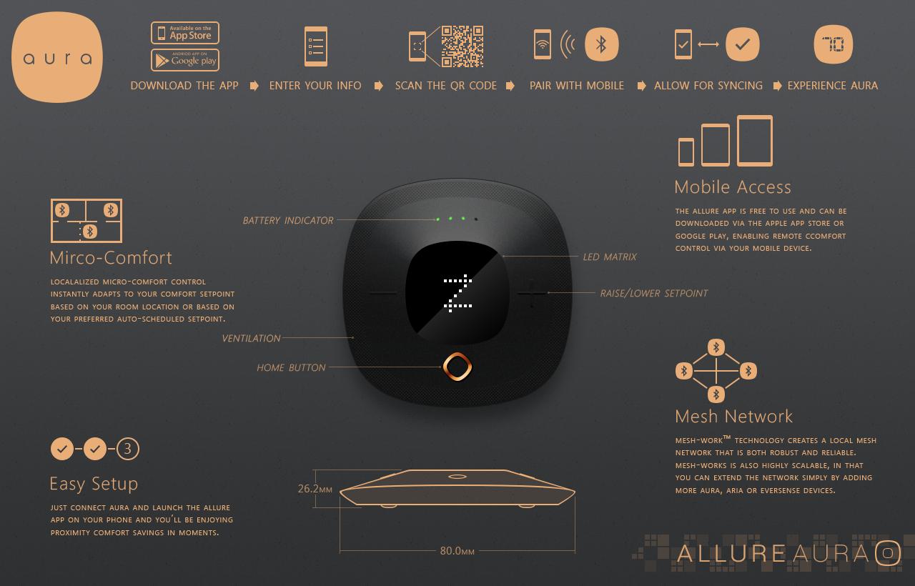 ES Aura Model.5.png
