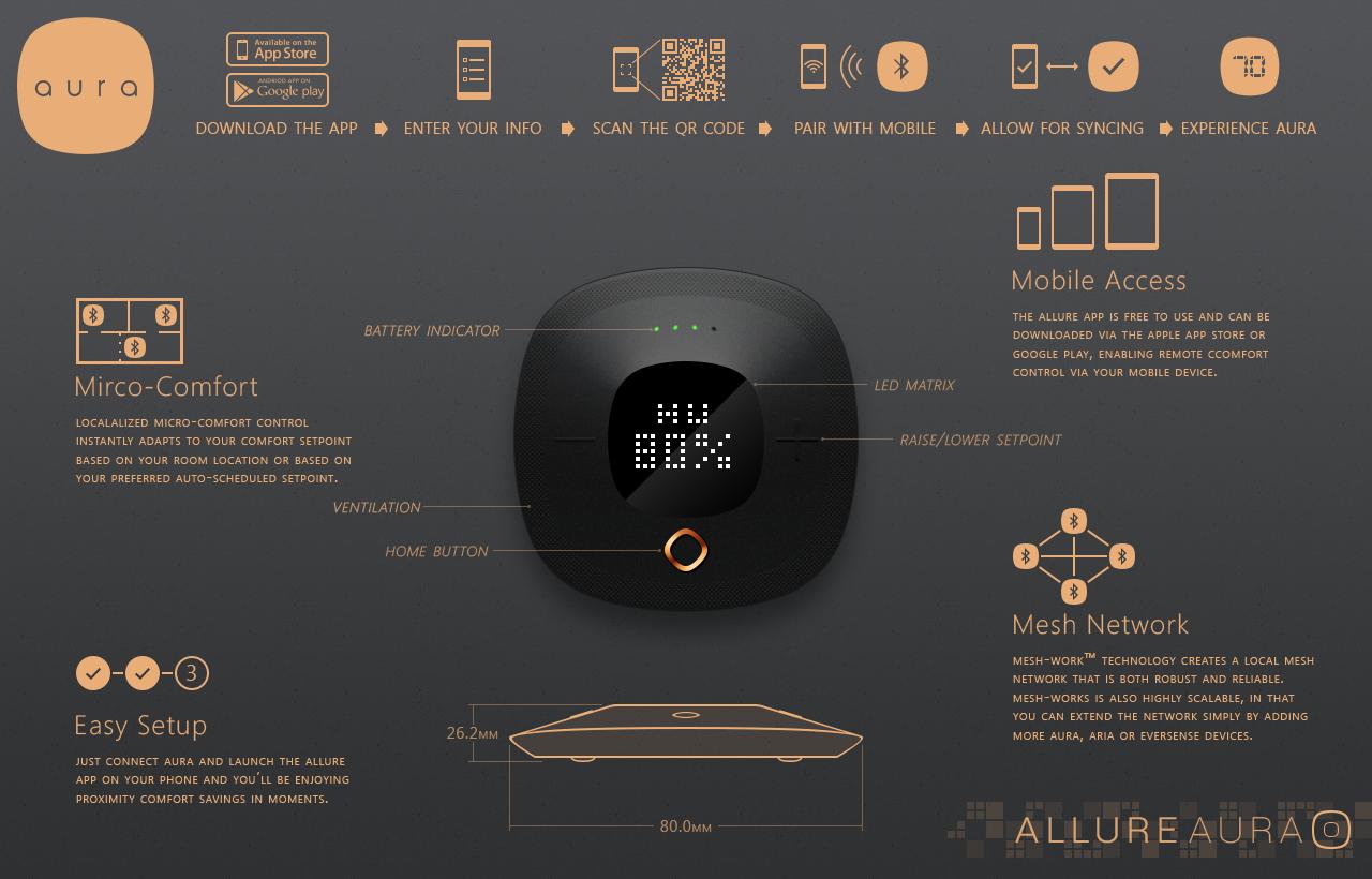 ES Aura Model.7.png