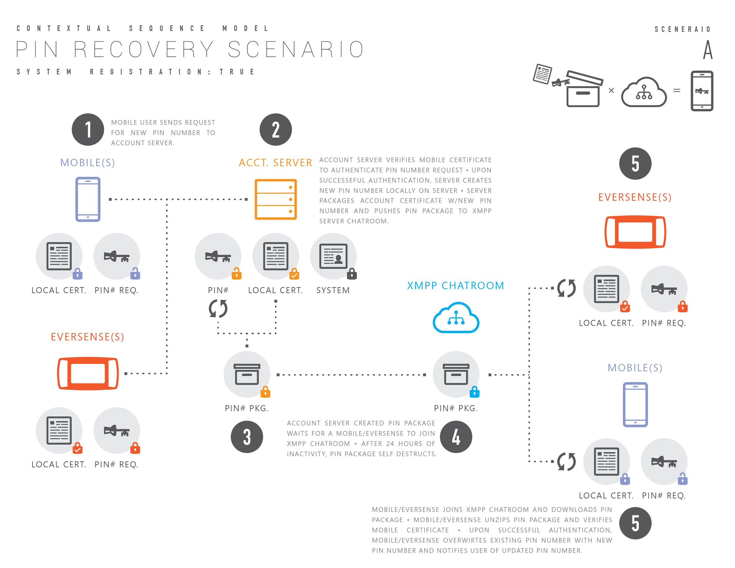 contextual Ui diagrams-05.png