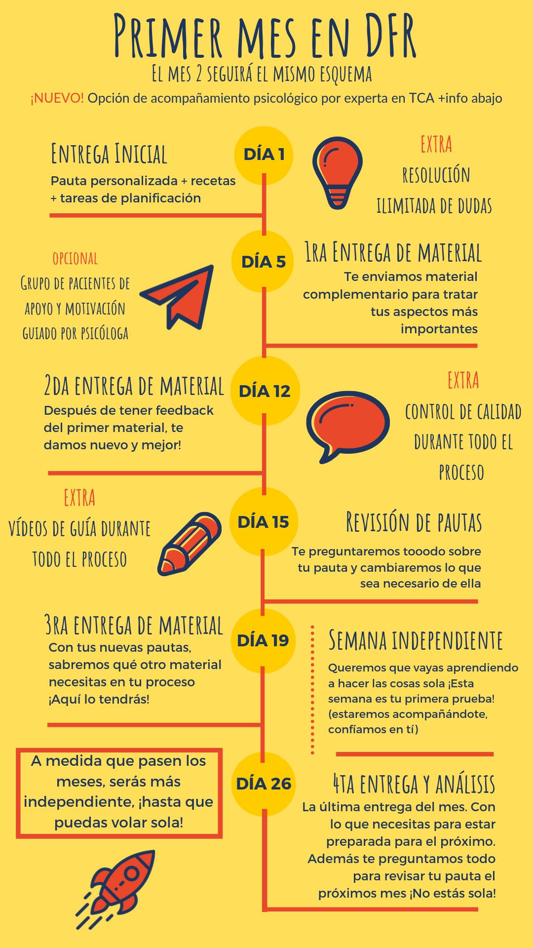 Infografías (5).png