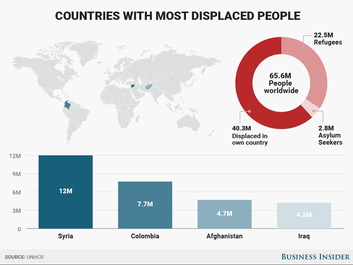 displaced people.png
