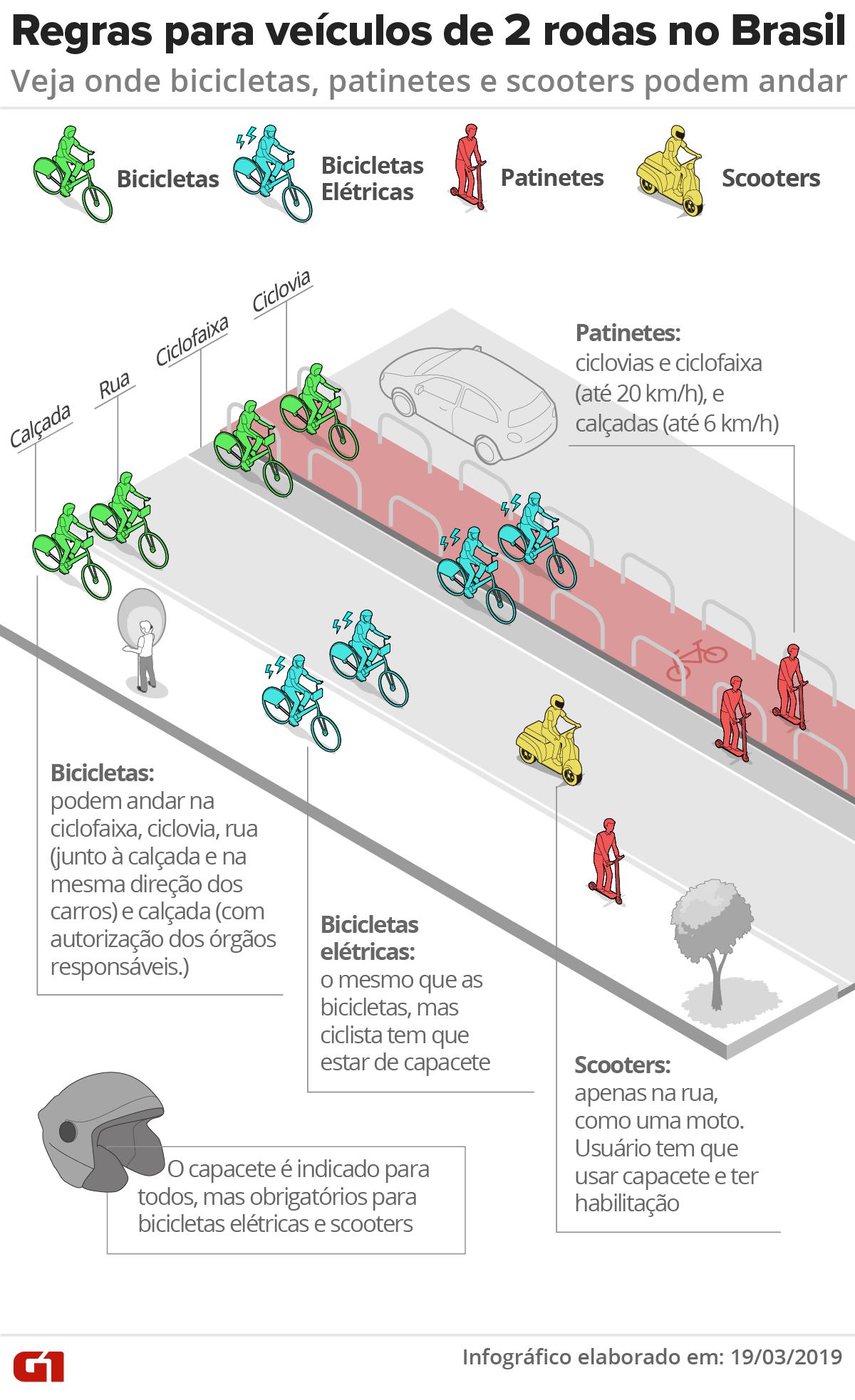bicicletas-compartilhadas-no-Brasil-v3.png