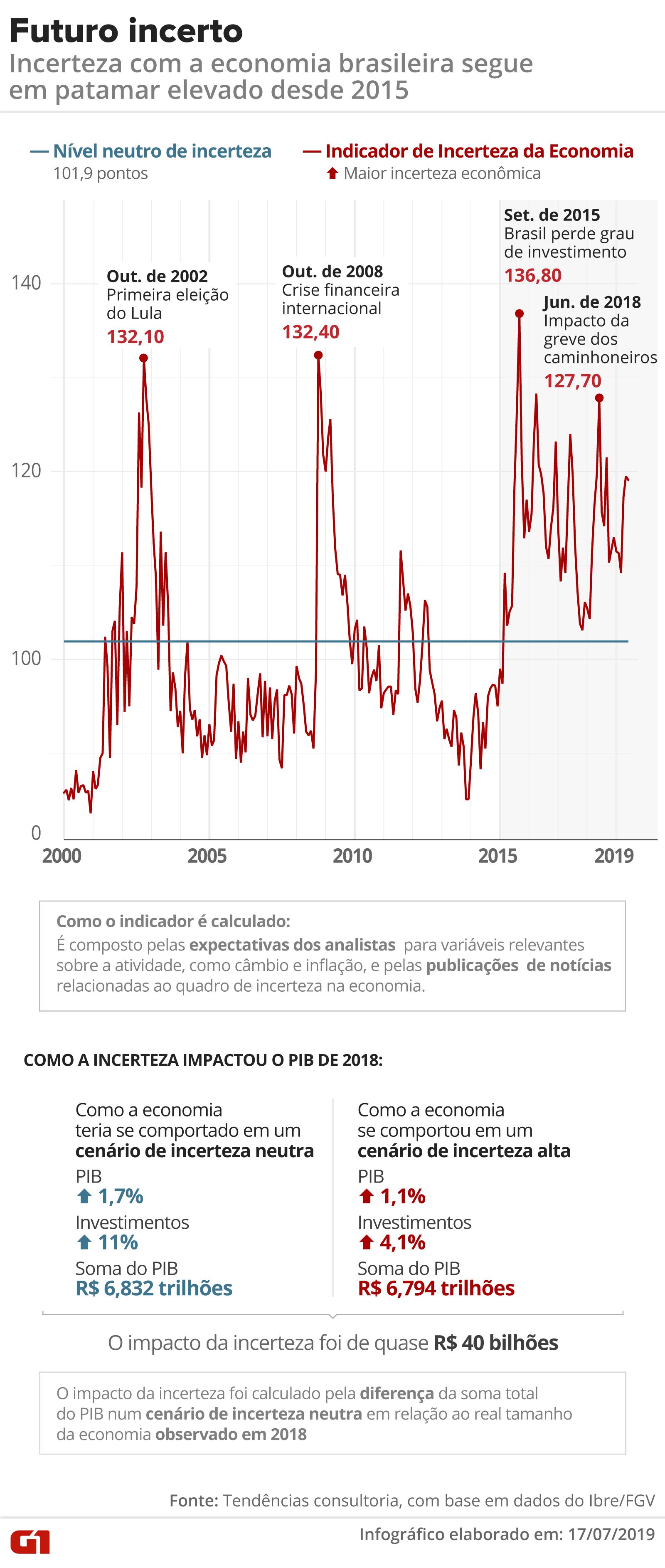 indice-v3.png