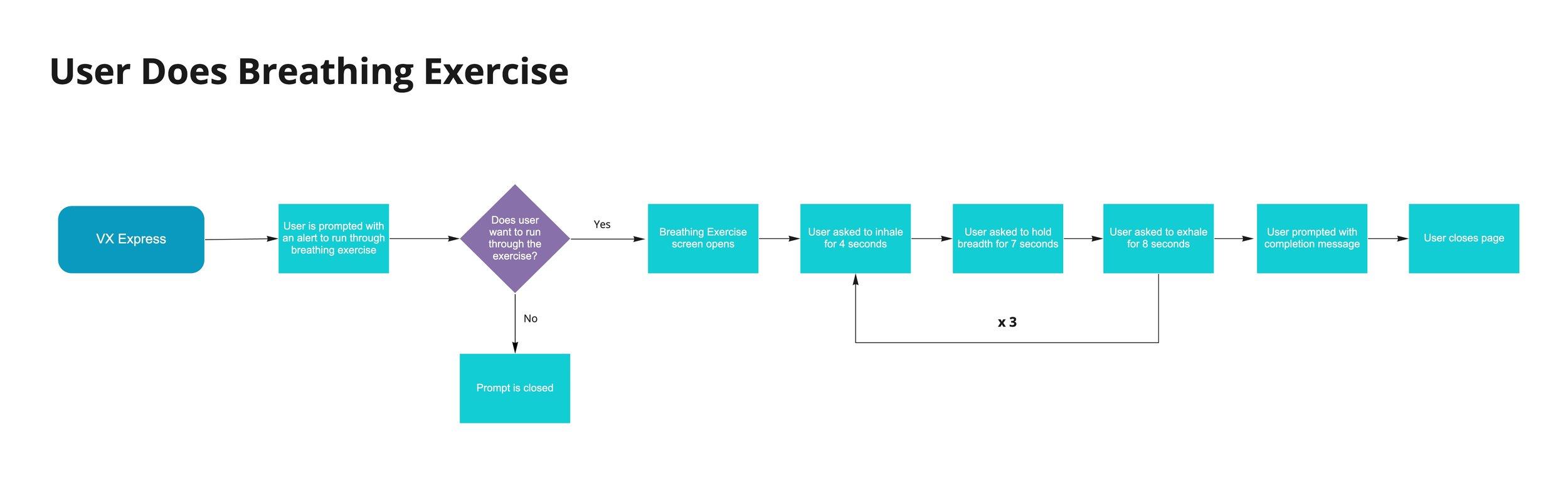 Hulu User Flows (2).jpg
