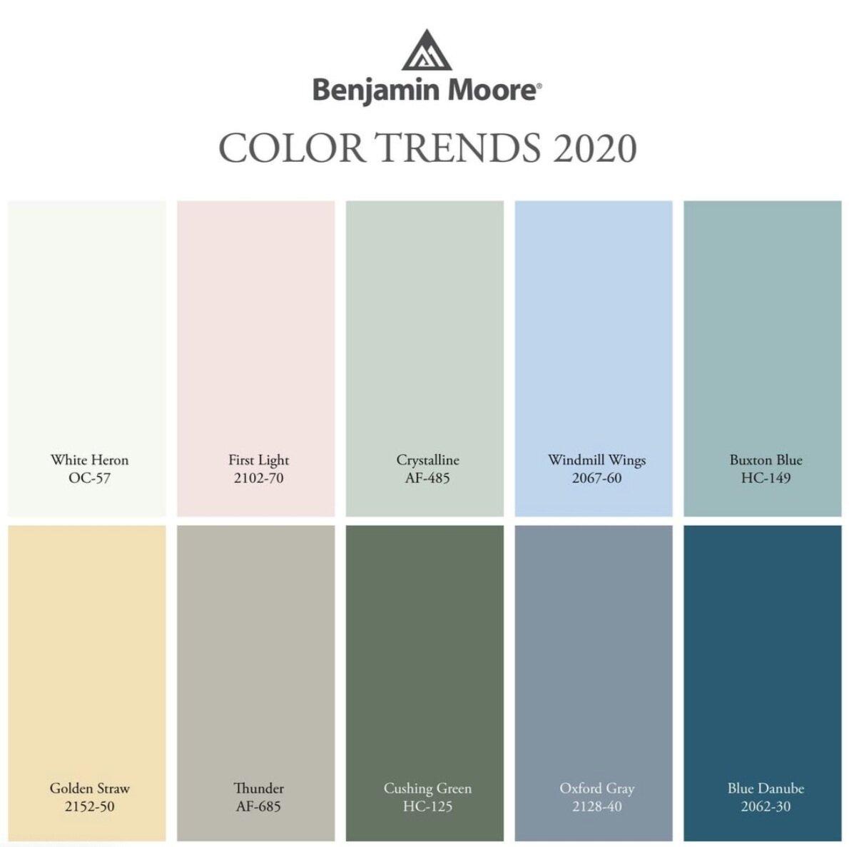 Design Spotlight: benjamin moore's 2020 paint colors ...