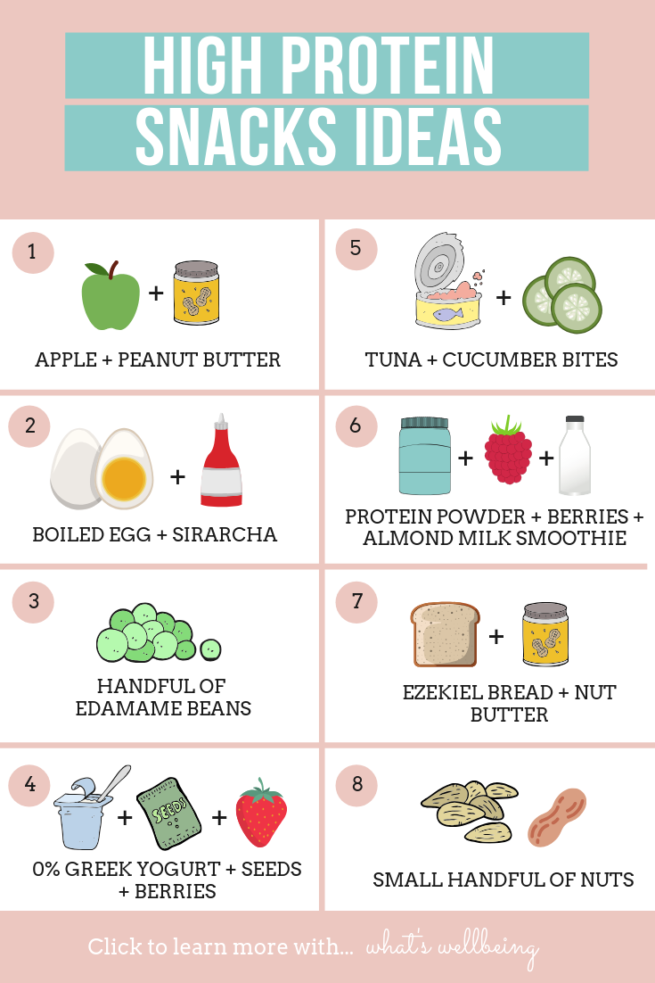 High Protein snack ideas (1).png
