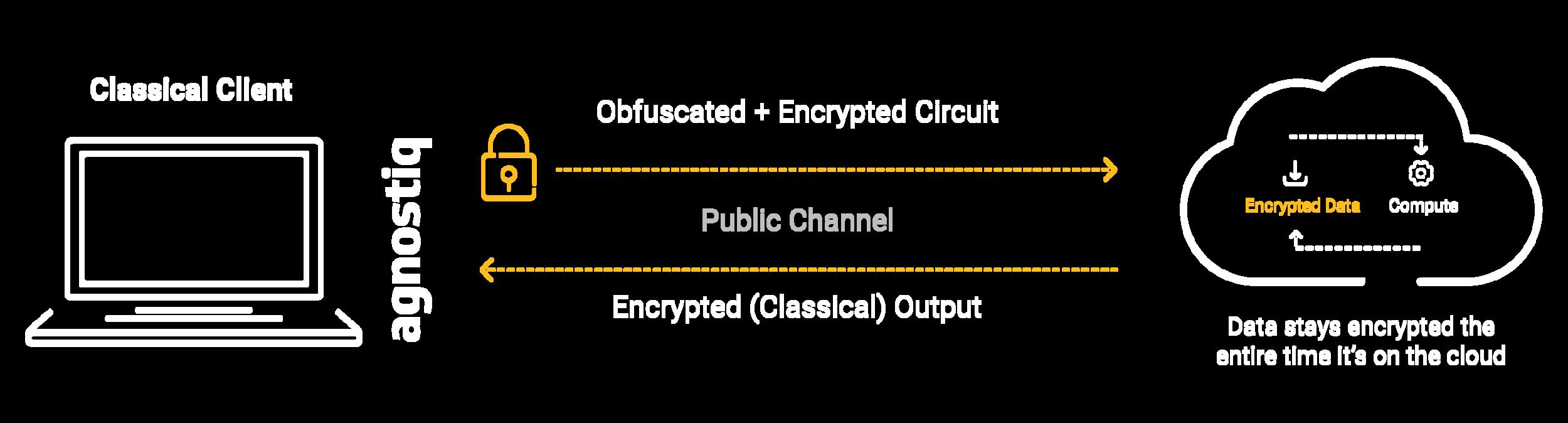 diagram-desktop.png