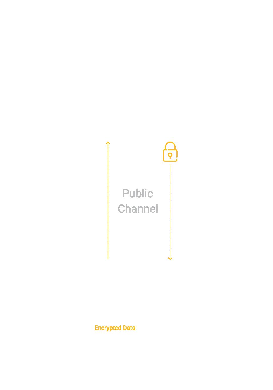 diagram-mobile.png