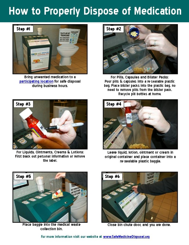 How-To Guide - Click on the image to the left to see a step-by-step tutorial on how to properly dispose of your medications