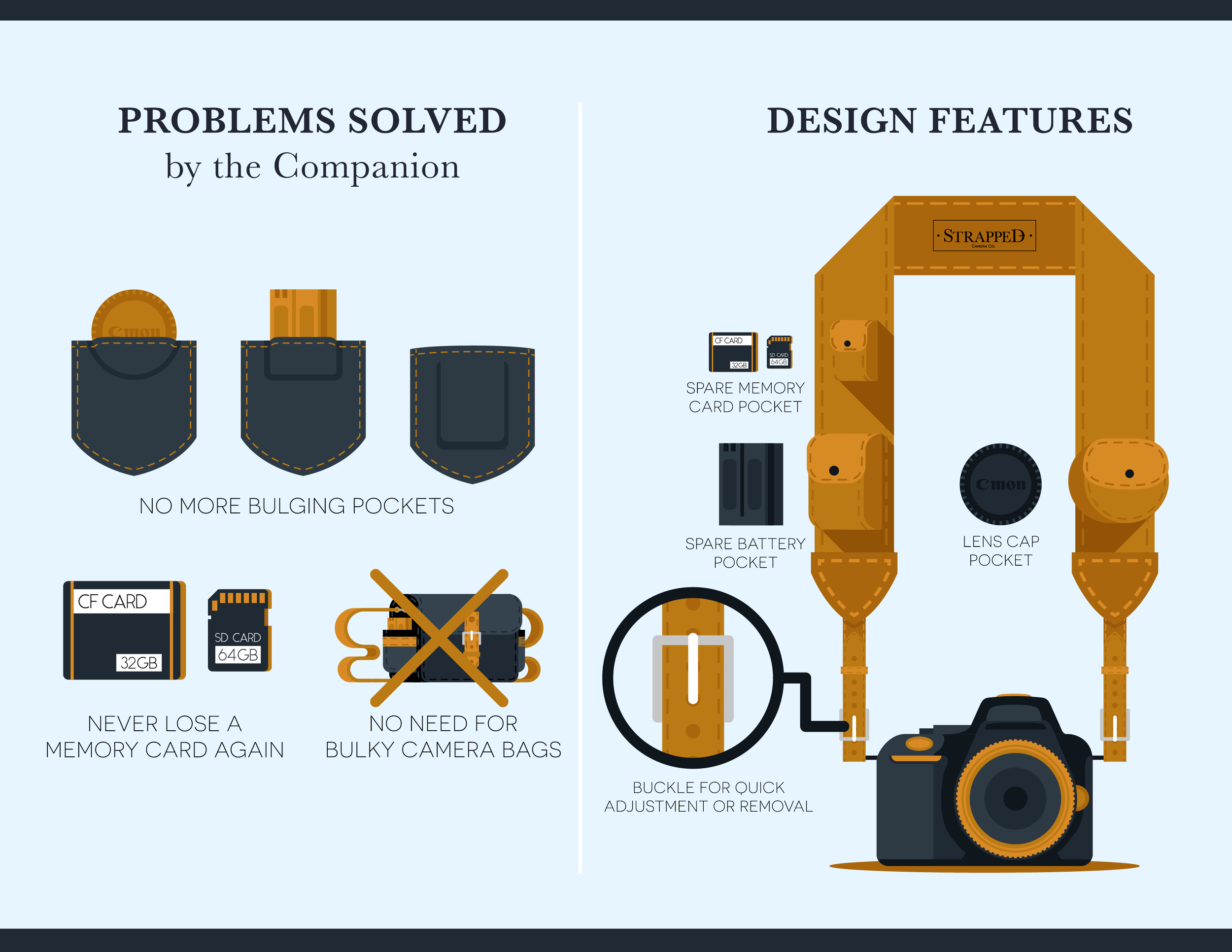Strapped Camera Co. - Icon Website Sketches _Revised.png