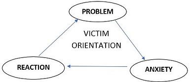 ted-victim-orientation.jpg