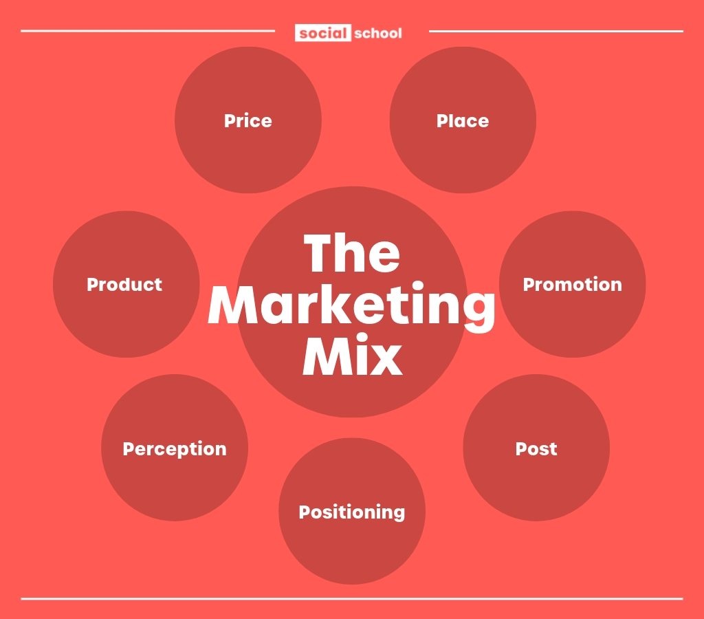 marketingmix.jpg