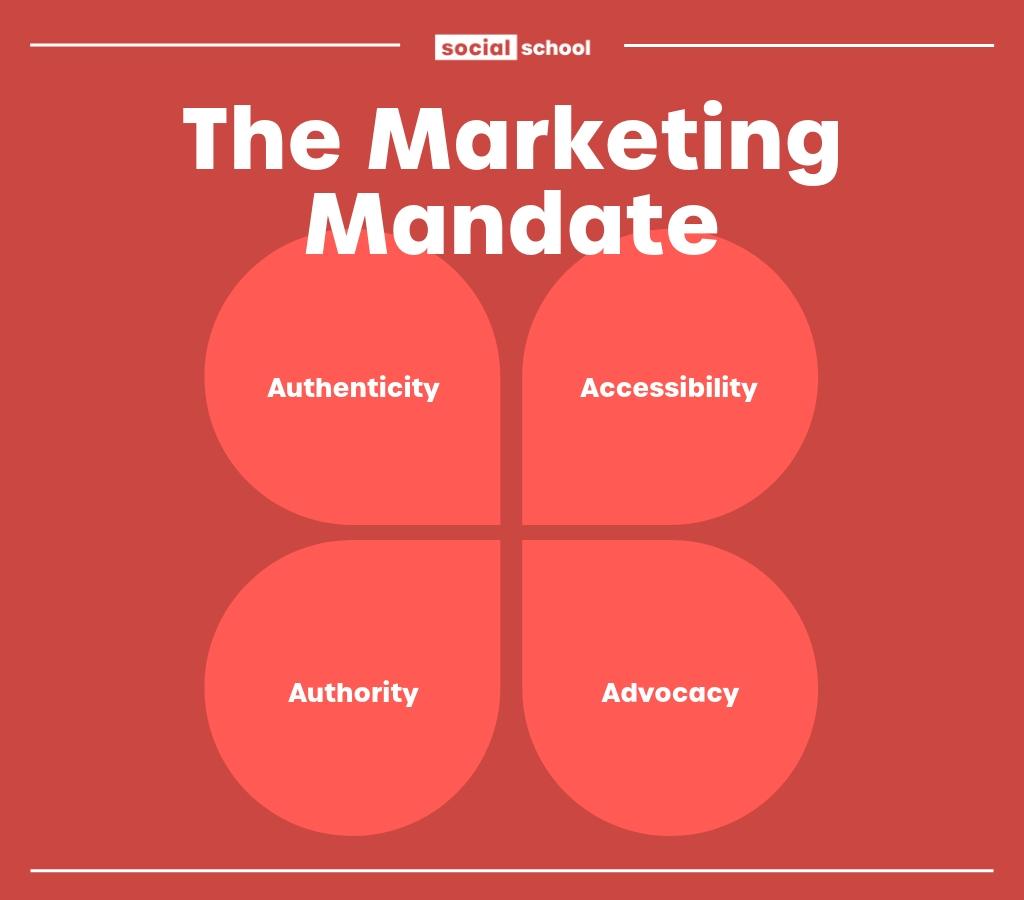 marketingmix (1).jpg