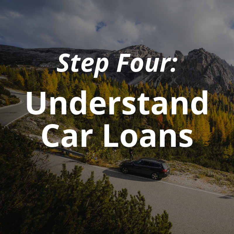 - Here's what you absolutely need to know about car loans:-Don't borrow at the dealership.-You must compare offers from different lenders.-Interest rate is as important as monthly payment.-Shorter loan terms are always better for your wallet.Here's how Outside Financial can help.