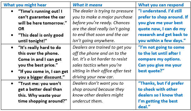 Dealer Lines and How to Respond.png