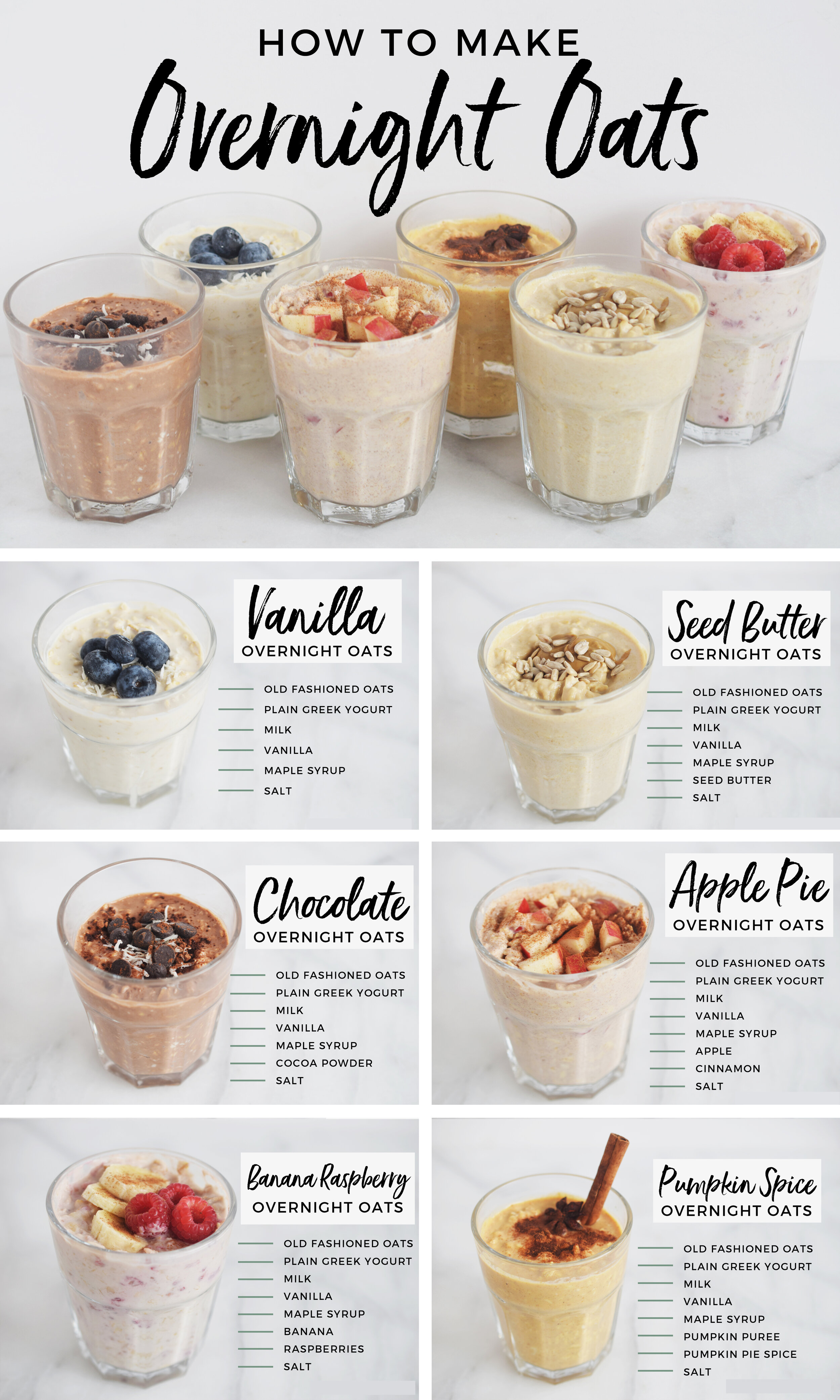 6 Overnight Oats Recipes You Should Know For Easy Breakfasts