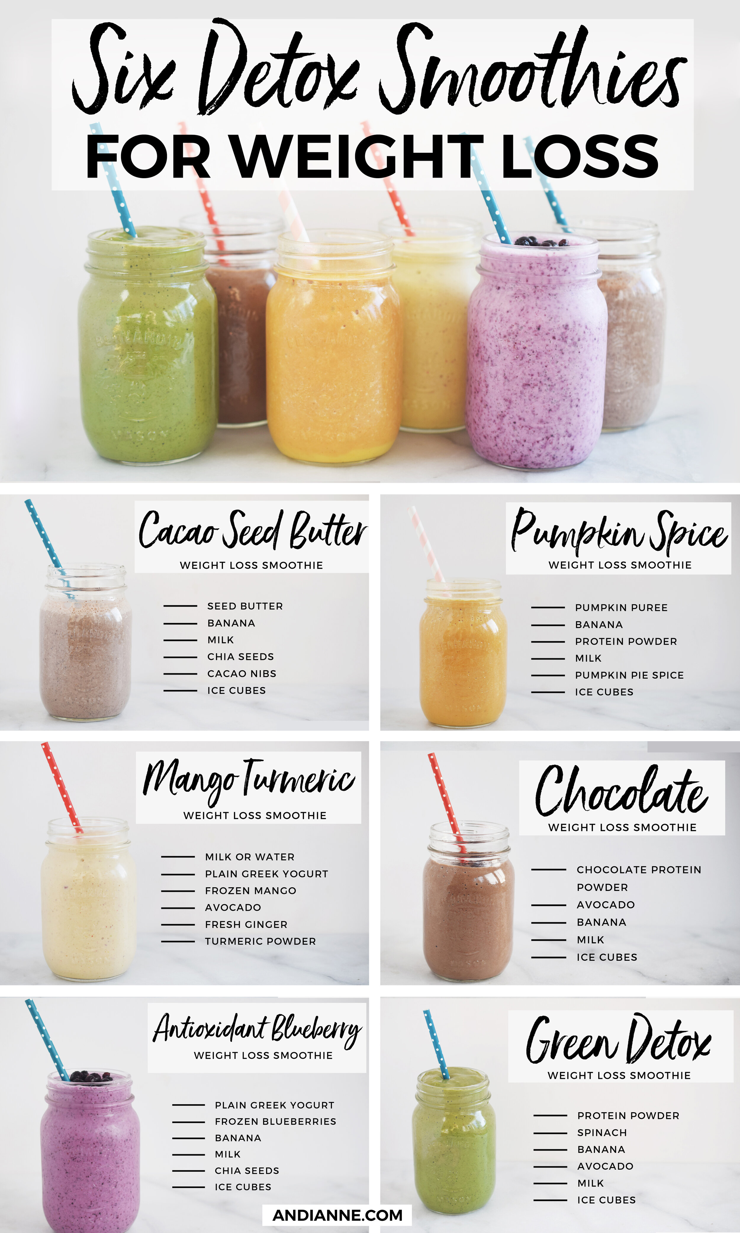 what protein shake for weight loss
