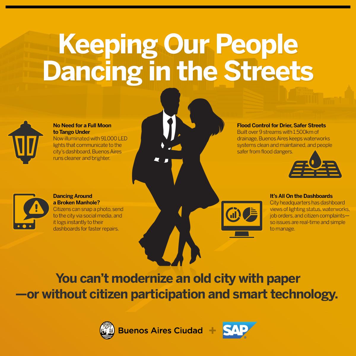 SAP_IllustratedStory_BuenosAiresA.jpg