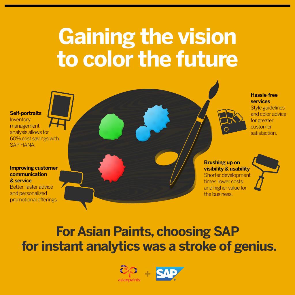 SAP_IllustratedStory_AsianPaints_1024.jpg