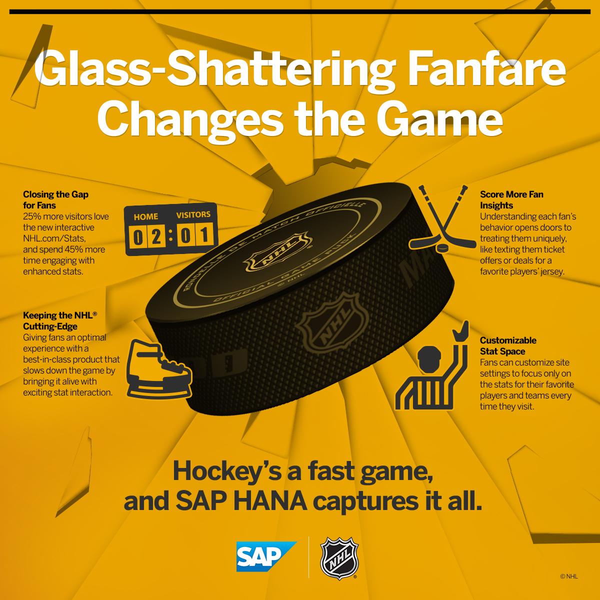 SAP_IllustratedStory_NHL_1200.jpg