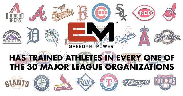 EM Speed & Power has trained athletes in every one of the 30 major league organizations