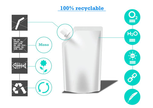 100 % Recycled Pouch