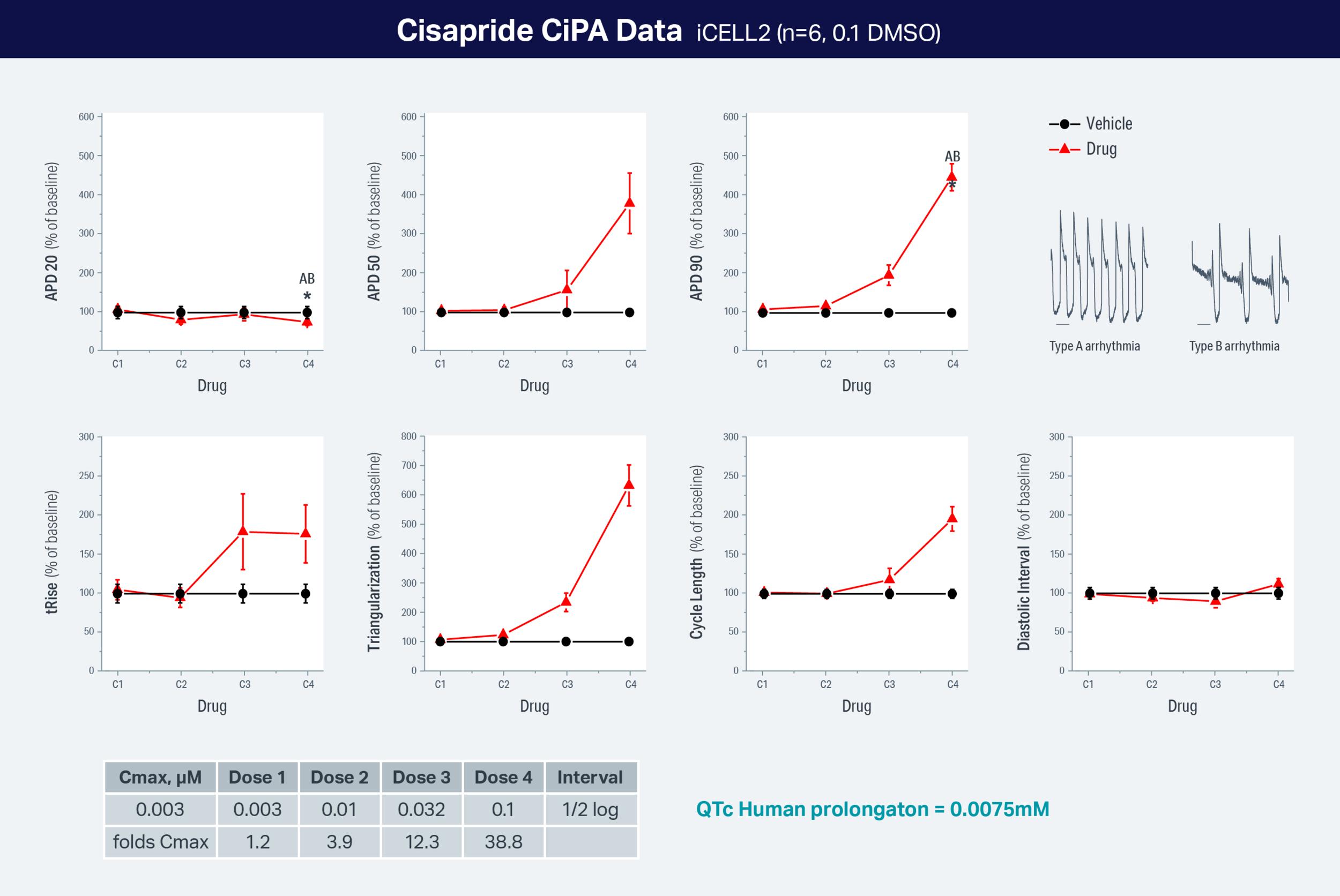 Cisapride-CiPA-Data.png