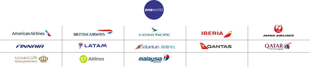 logos_AND_grid_oneworld.png