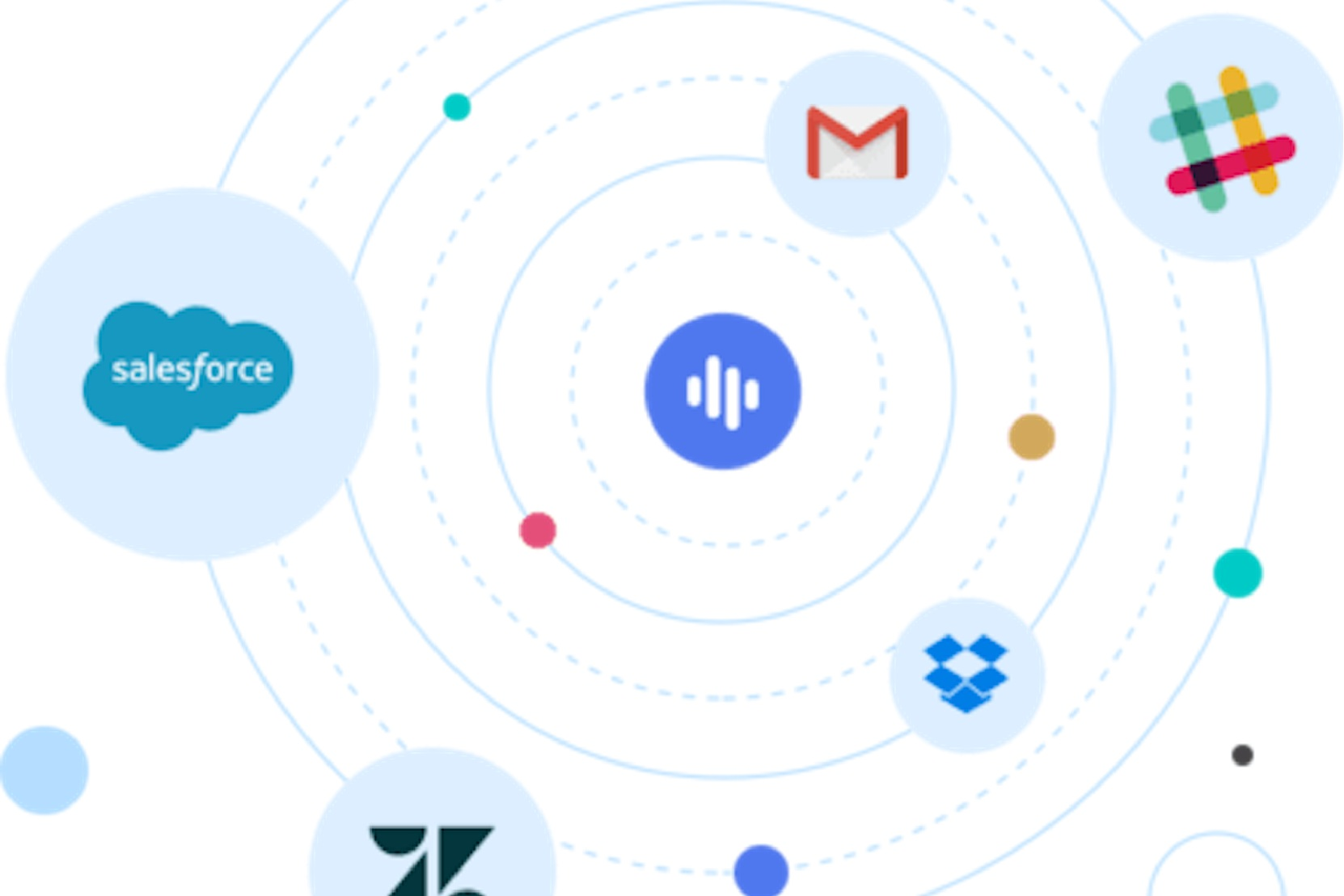多様な連携機能でより効率的に - DialpadはG suite、Office365、Salesforce、Zendeskなど、身近なビジネスツールと連携しています。これにより業務のスリム化、電話対応の質の向上や営業生産性の向上を実現します。