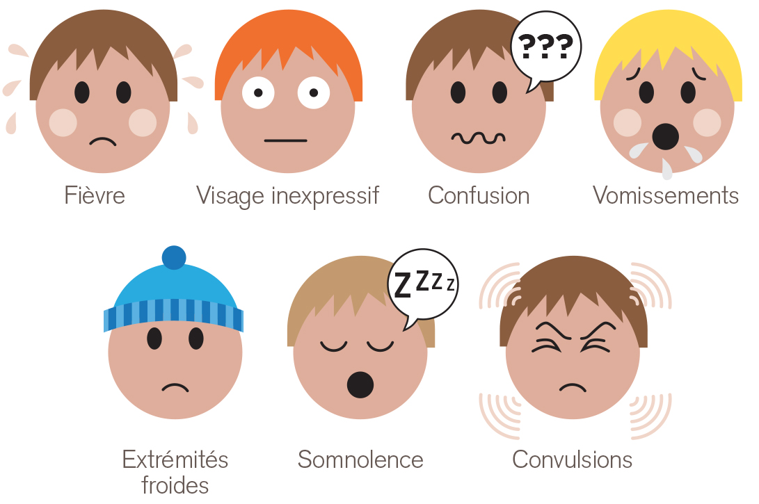 meningite-signes-symptomes-1.jpg