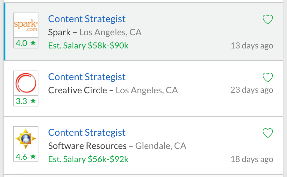 salary-ranges-based-on-location.png