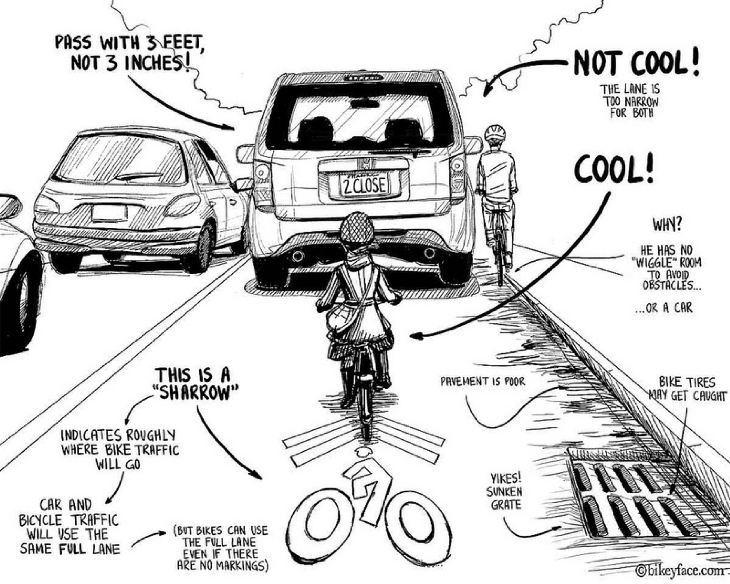 A sampling of current bike lane shortcomings in the US