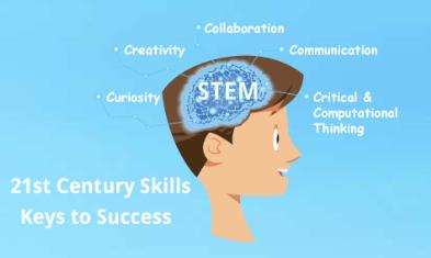 STEM-courses-diagram.png