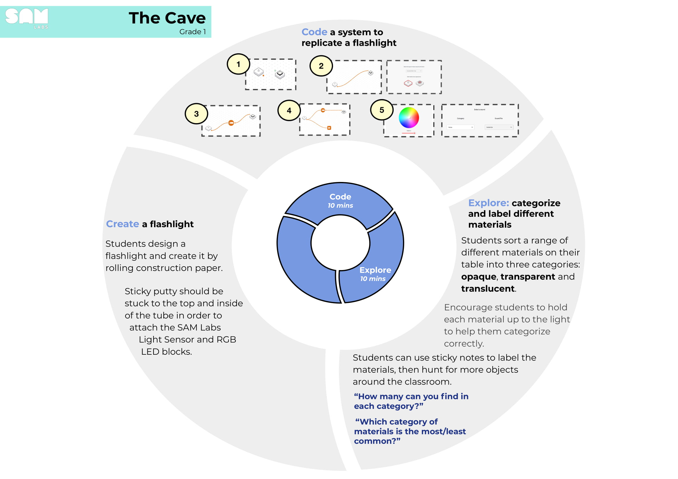 Grade_1_The_Cave_Lesson_Plan_WIP-2.jpg