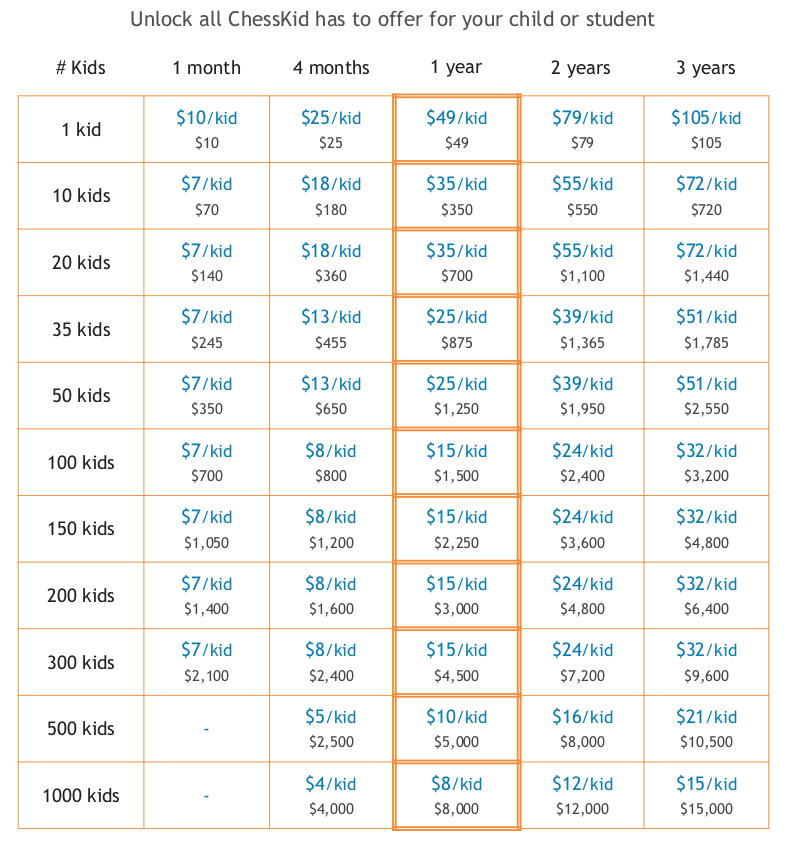 ChessKid Pricing-EdTech.png