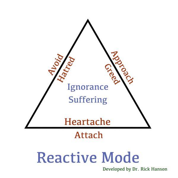 Reactive-Mode-600x600.jpg