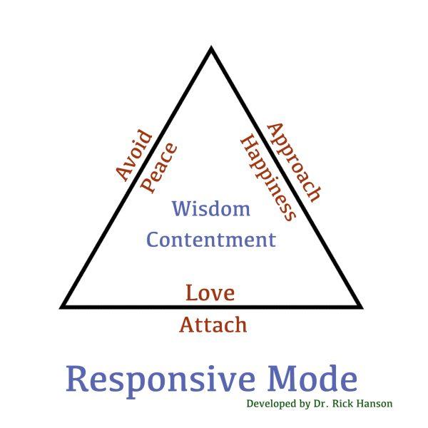 Responsive-Mode-600x600.jpg