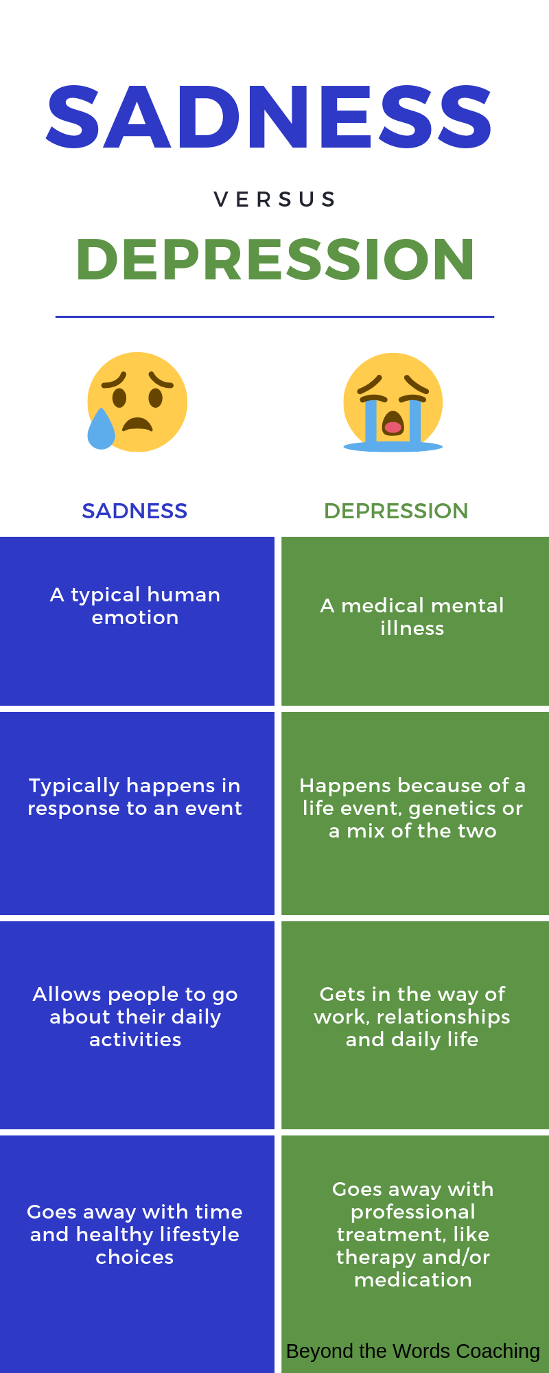 Sadness vs Depression.png