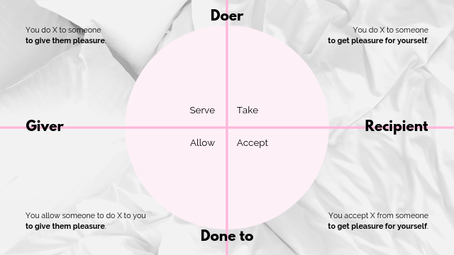 wheel-of-consent.png