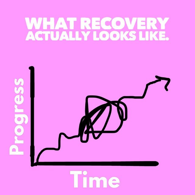Recovery is not linear. Recovery is full of setbacks, triumphs, and plateaus. No matter where you are in the process, you're still on the journey. You haven't stepped off the path or lost your way. Just keep taking steps forward.  #eatingdisorderawareness #eatingdisorderrecovery #dallastherapist #addiction #recovery #edwarrior #bopo #bopowarrior #effyourbeautystandards #bodypositive #inspiration #motivation #change #therapist #therapy #therapistlife #personalgrowth #healthylifestyle #dallas #whitneyrusselllpc #womensupportwomen #feminism #empowerment #womeninspiringwomen #momlife #motherhood #postpartum #postpartumbody #dietculture #fuckdietculture