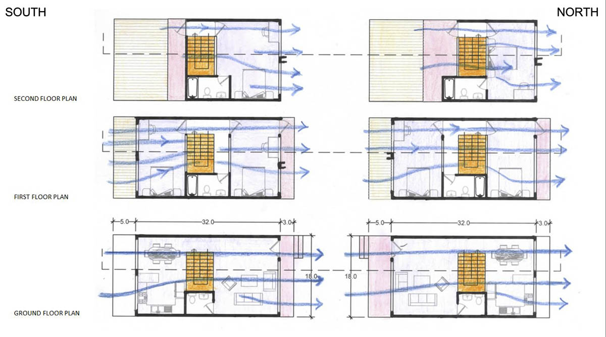 Conceptual illustrations of airflow through homes to maximize natural ventilation.