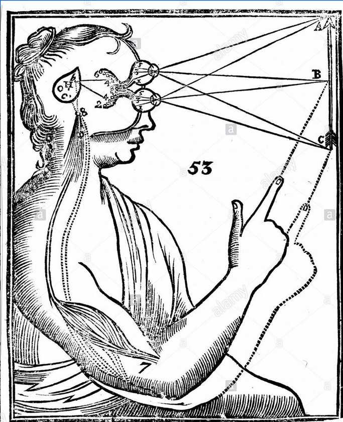 ILLUSTRATION DU 3ÈME ŒIL - RENÉ DESCARTES
