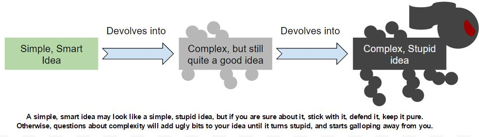 ugly-idea.jpg