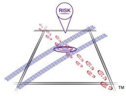 risk-260x197.jpg