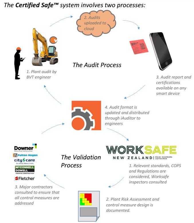 Cert-Safe2.jpg