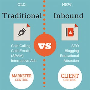 Top Agent Singapore - Traditional VS Inbound Marketing