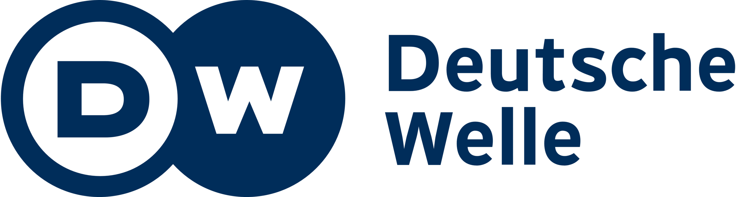 Deutsche_Welle_logo_wordmark.png