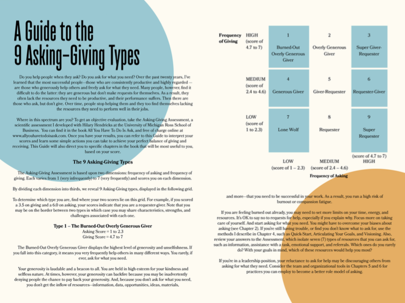 AGuidetothe9Asking-GivingTypes_Thumbnail.png