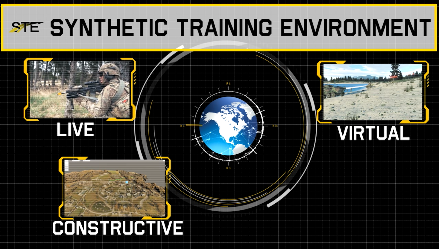 Image from USC Institute for Creative Technologies — in partnership with US Army Research Lab (ARL) — [click for video]