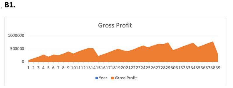 image_blog-graph2_RCG.jpg